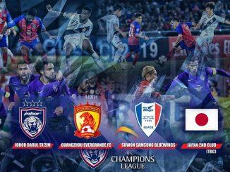 2020 JDT diundi dalam kumpulan G bersama juara CSL